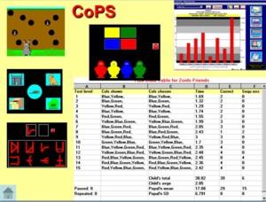 Lucid CoPS