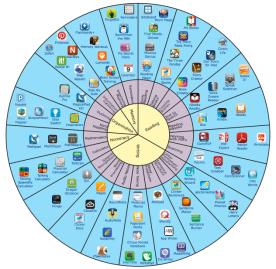 Wheel-app